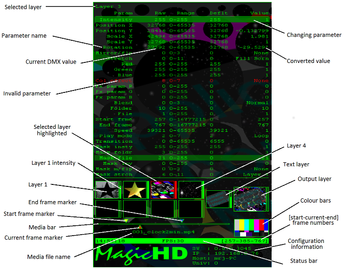 annotated HUD
