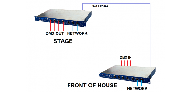 (/products/r4) 1foh-stage-setup_banner_300.png (625 x 300)