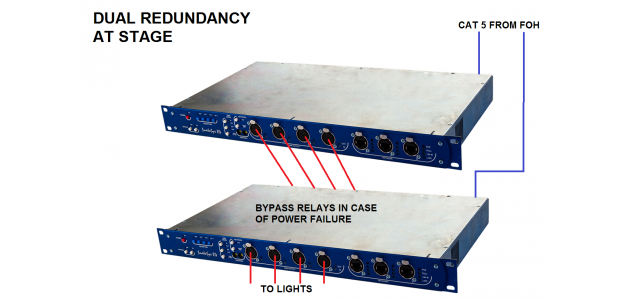 (/products/r4) 4stage-bypassrelays_banner_300.png (625 x 300)