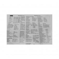 MagicQ Short Cut Sheet